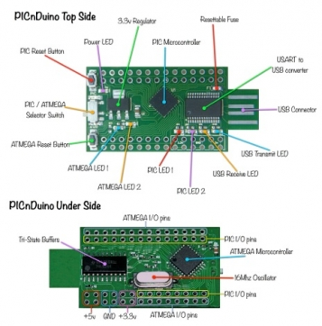 PICnDuino Features