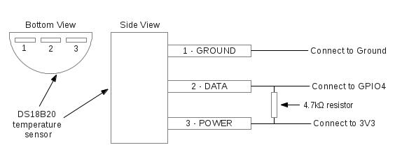 sensor-connection