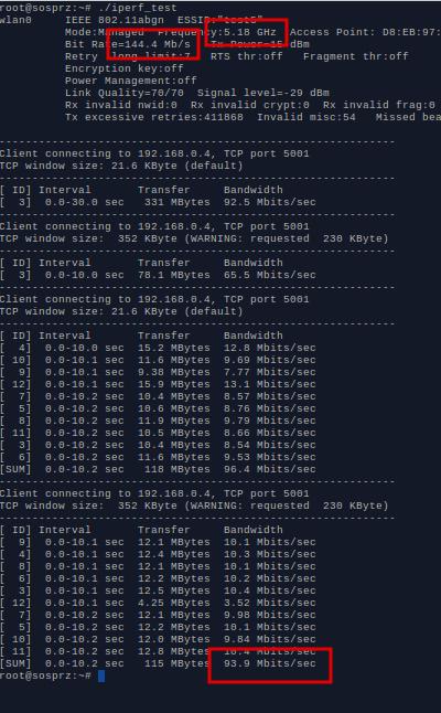 Test TEW-812DRU 5GHhz