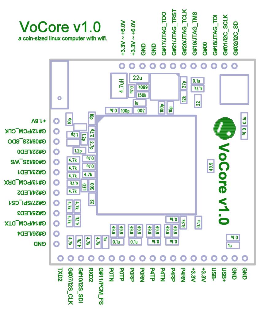 20140519155505-vocore.v1.0.top