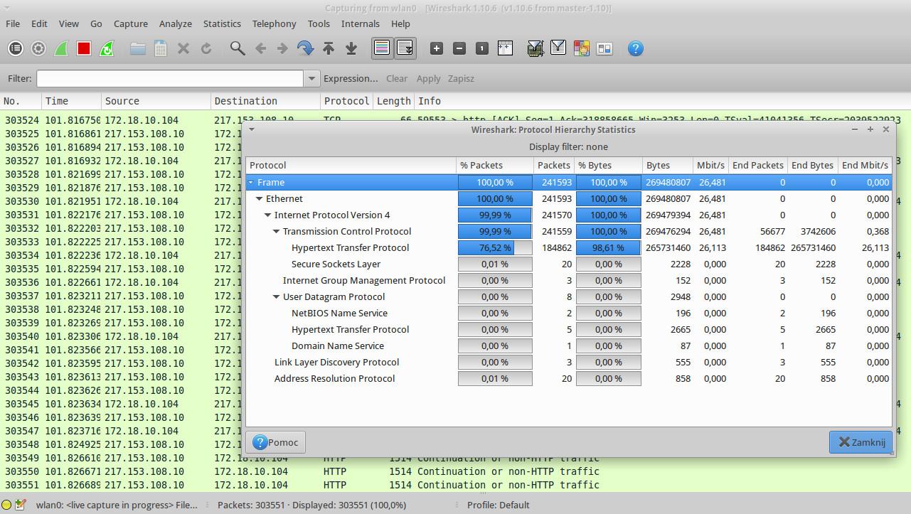 Wireshark jak sprawdzić przepustowość łącza