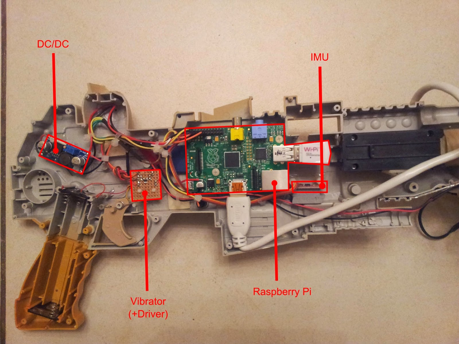 Astrogun na Raspberry PI