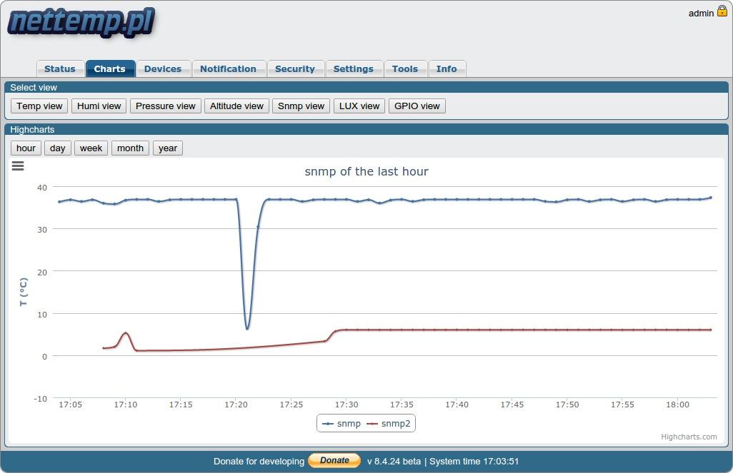 Jak odczytywać temperaturę z nettemp po SNMP?