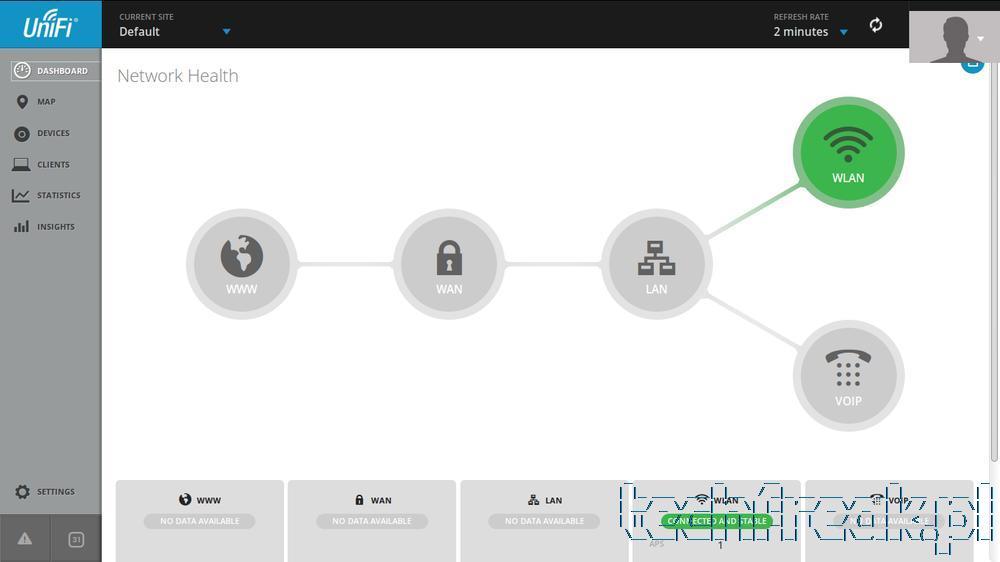 techfreak-Ubiquiti-ubnt-unifi-UAP-management-raspberry-pi-29_1