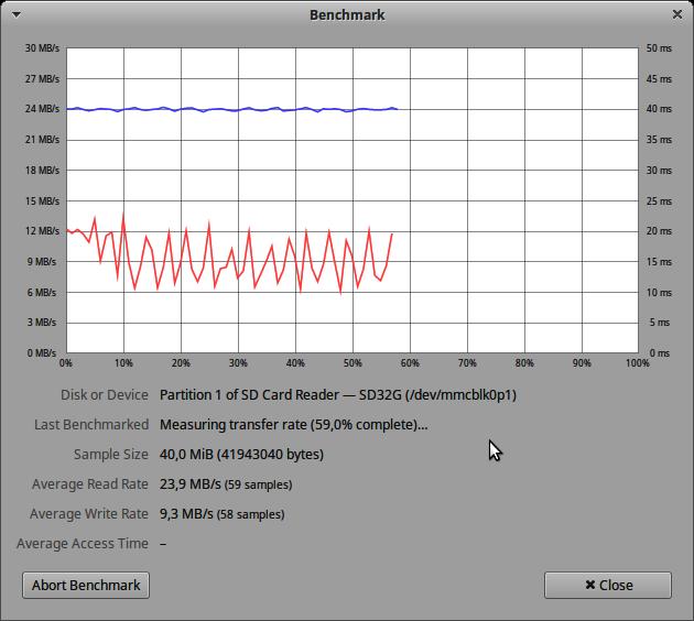 Test prędkości dysku z graficznym interfejsem w Ubuntu
